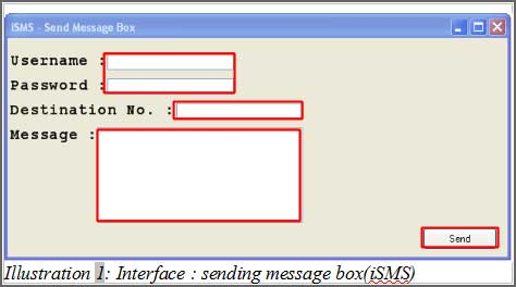 How to send sms with c sharp