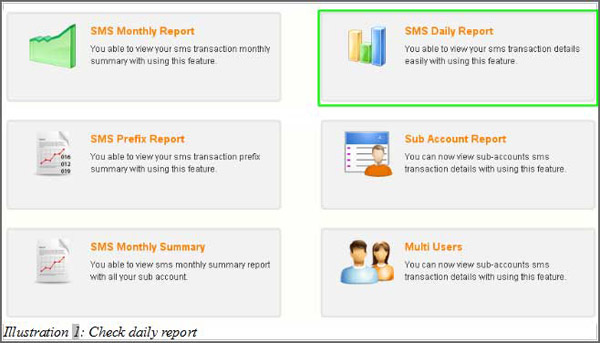 SMS Marketing Philippines Daily Report