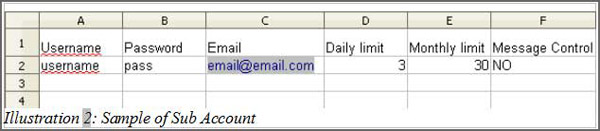 SMS Marketing Philippines Import Sub Account via Excel